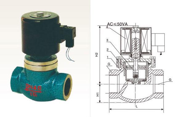ZQDF系列蒸汽电磁阀