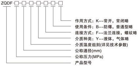 蒸汽电磁阀